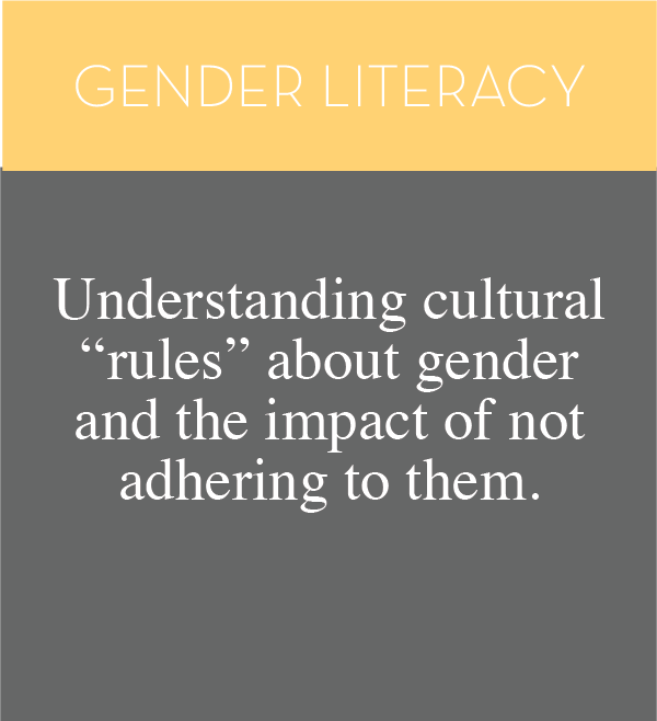 "Understanding cultural ""rules"" about gender and the impact of not adhering to them."