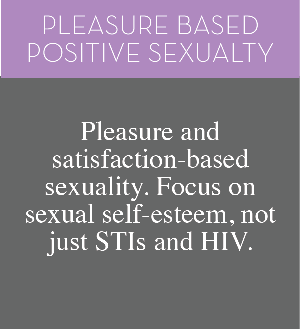 Pleasure and  satisfaction-based  sexuality. Focus on sexual self-esteem, not just STIs and HIV.