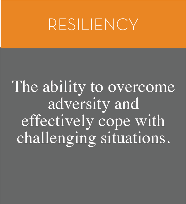The ability to overcome adversity and  effectively cope with challenging situations.